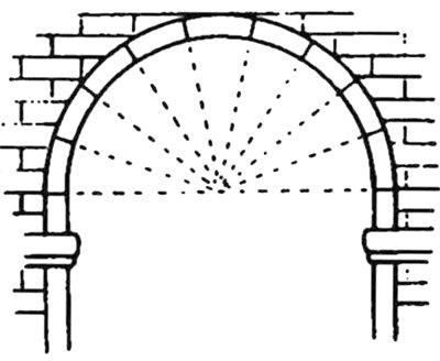 definicion de arco de medio punto: